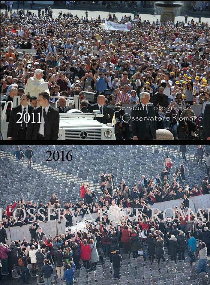 Генеральные аудиенции 2011 и 2016